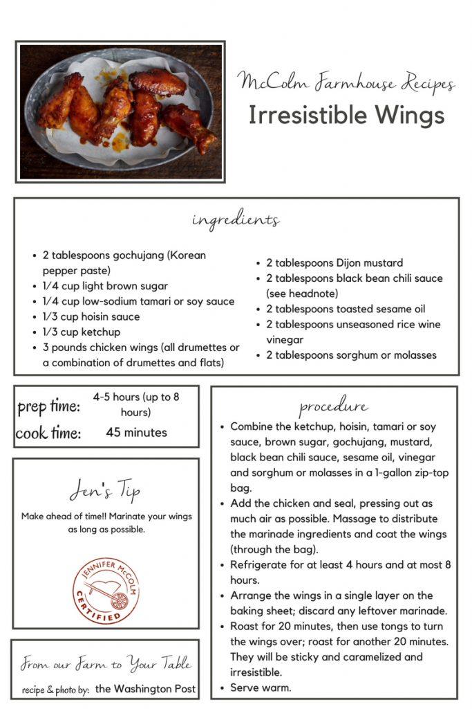 Chicken Wings Ccfm Blog